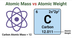 Atomic Mass vs Atomic Weight