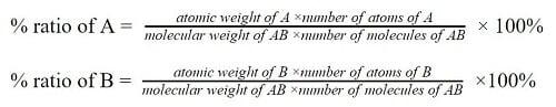 Law of definite proportions formula
