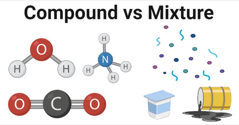 Compound vs Mixture