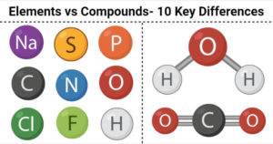 Elements vs Compounds