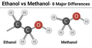 Ethanol vs Methanol