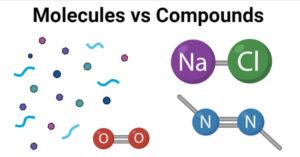 Molecules vs Compounds