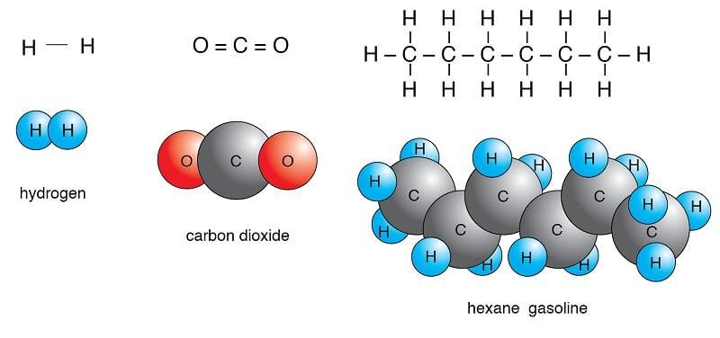 Examples of Nonpolar Molecules