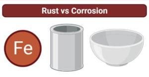 Rust vs Corrosion